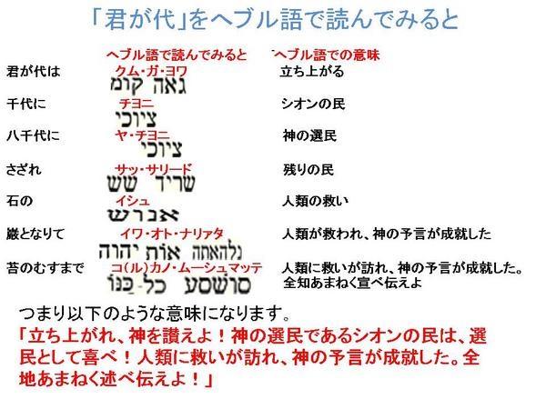 語 君が代 ヘブライ